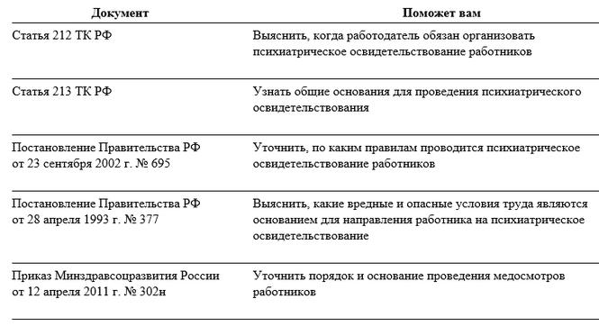 металлолом сдать с вывозом химки в Сергиев Посад